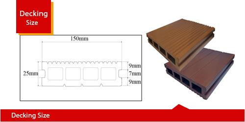decking-size